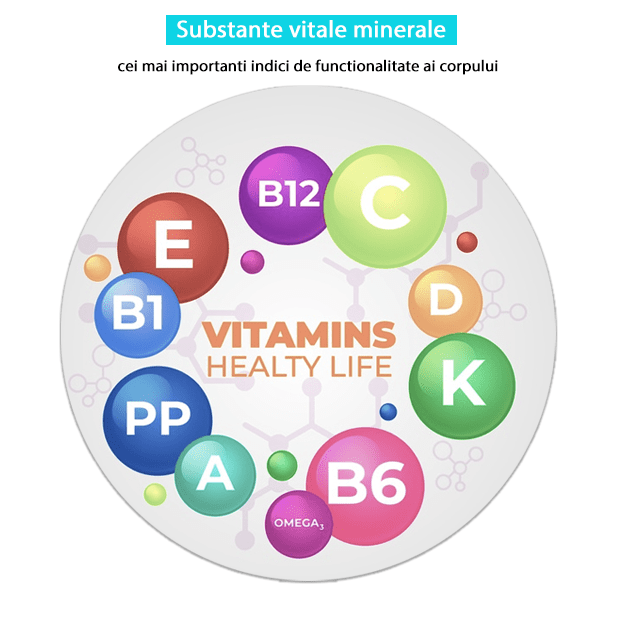 Vitamine si minerale complet-min