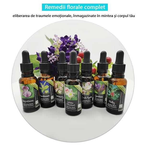 Remedii florale complet Biorezonanta-min