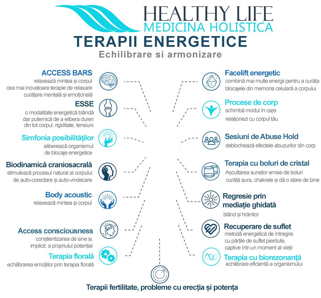 terapii energetice Biorezonanta Healthy Life